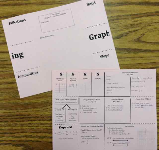 Foldable for Functions and Graphing (Graphic Organizer) (2/4)