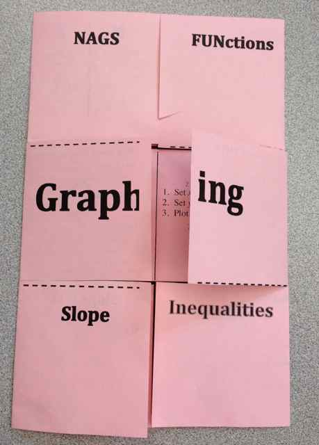 Foldable for Functions and Graphing (Graphic Organizer) (3/4)