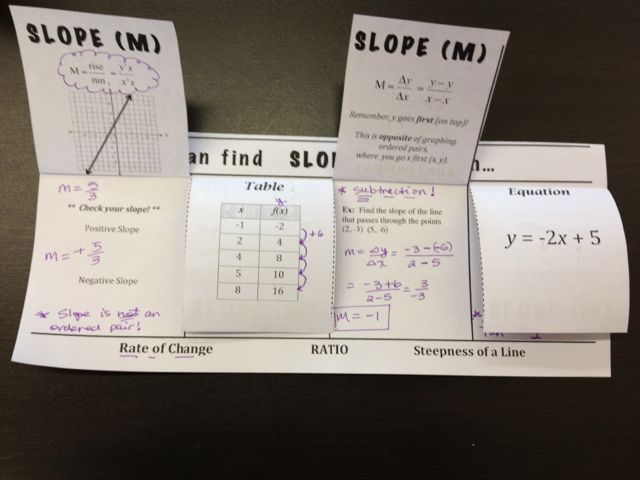 All about SLOPE Foldable (2/3)