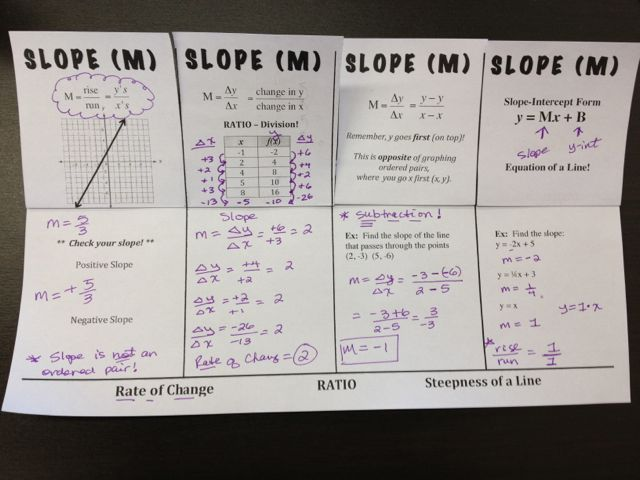 All about SLOPE Foldable (3/3)