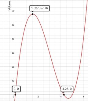 Desmos Graph