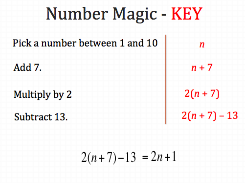 Literal Equations Number Magic and Group Speed Dating – Solving Literal Equations Worksheet